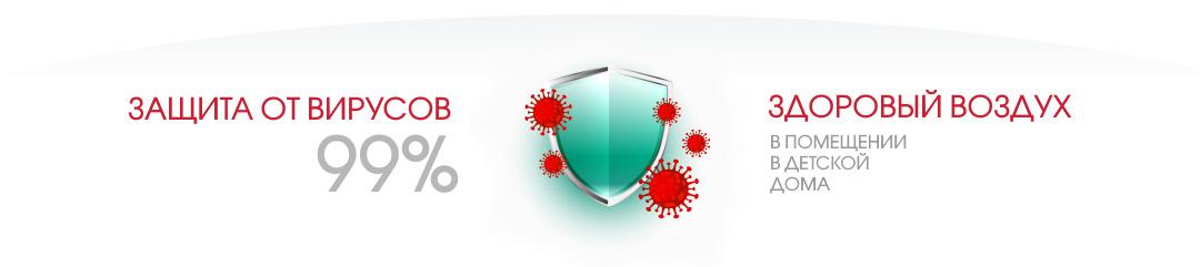 Защита от вирусов ультрафиолетом, облучатели в магазине Мир Экологии